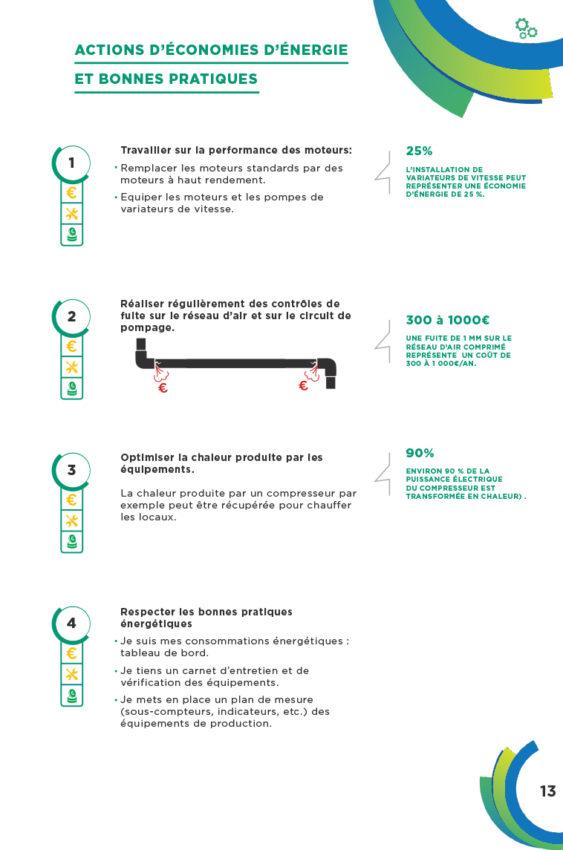 guide-des-bonnes-pratiques-energetiques-13