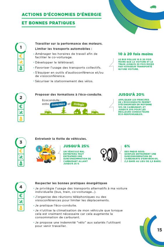 guide-des-bonnes-pratiques-energetiques-15